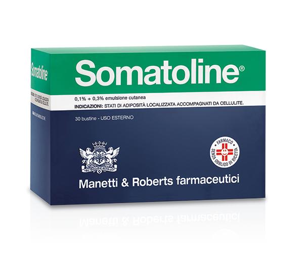 Home Page - Somatoline